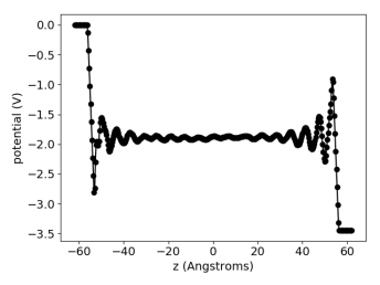 Outputting the electrostatic potential field in LAMMPS – Alta Fang